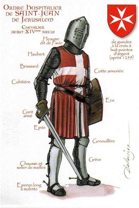 the knights of the order of saint john their london the knights hospitaller