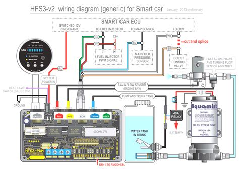 smart car wiring diagram smart fortwo fuse box diagram 29 wiring diagram images