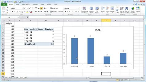 create frequency table in excel create a frequency table and chart