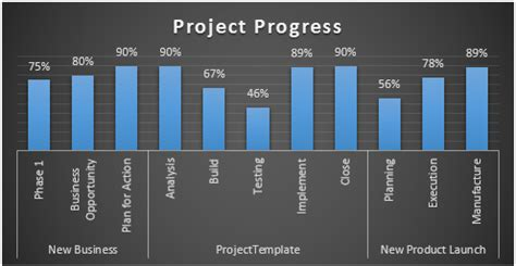 microsoft project features, benefits and advantages : 13