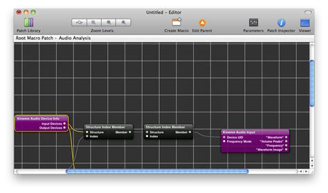 soundflower bed 28 images soundflower bed 28 images