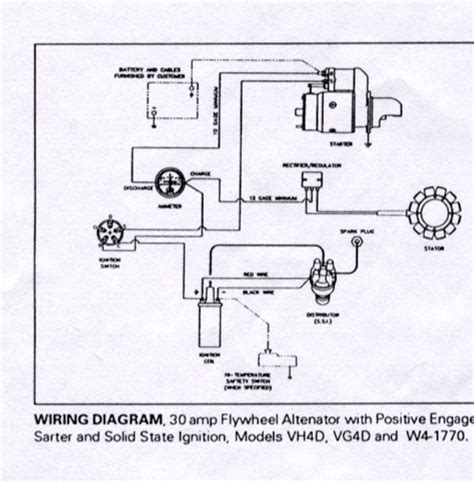 parts for wisconsin 2 cylinder engine parts free engine image for user manual
