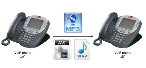 format audio voip ozeki c sip stack voip file formats
