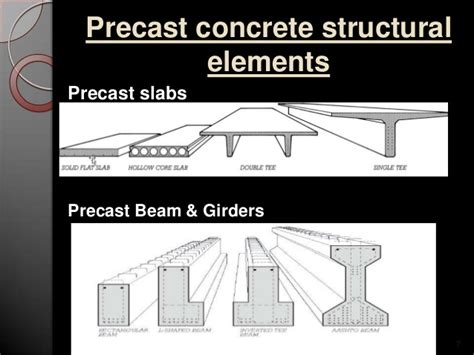 Quality Modular Homes prefabricated structures