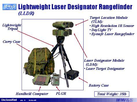 List Of Home Magazines Lightweight Laser Designator Rangefinder Lldr