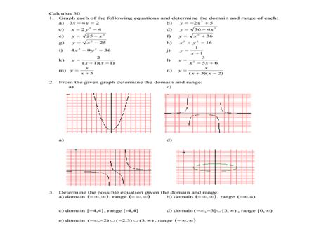 Domain And Range Of A Function Worksheet by Free Worksheet Domain And Range Worksheets Phinixi