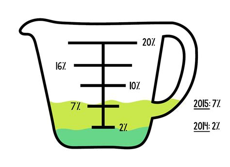 measuring cup clipart measuring cup clipart clipart for work