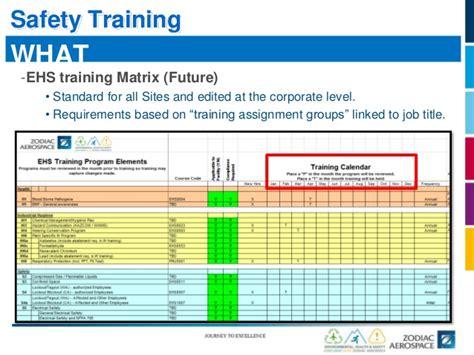 safety training matrix template grosir baju surabaya