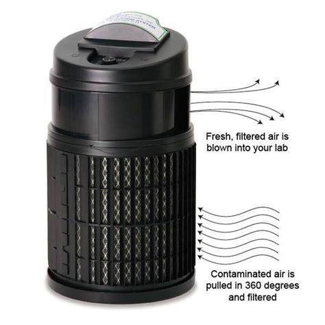 air filtration system air filtration system with filter marketlab inc