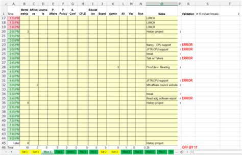 Tech Thoughts Time Study Tracking Template Excel Spreadsheet Time Study Template Excel