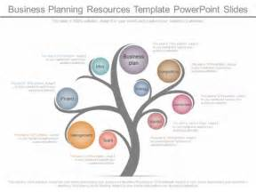 tree management plan template business planning resources template powerpoint slides
