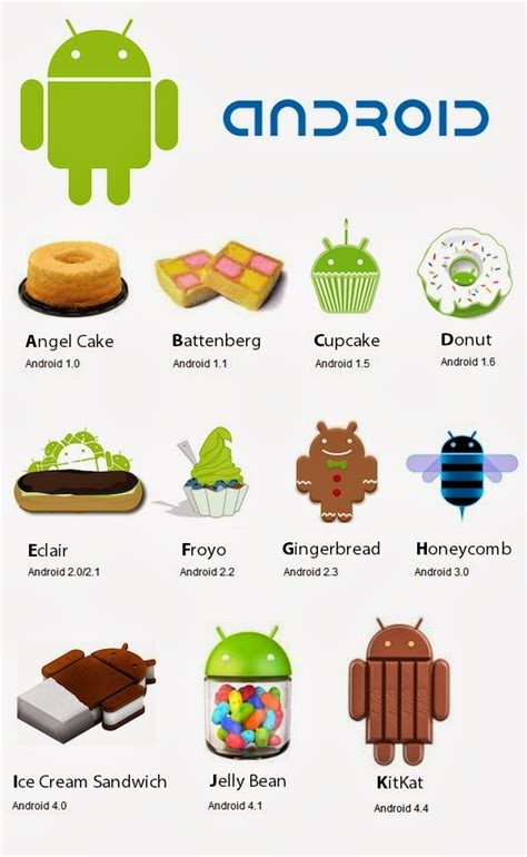 android operating system names android 4 4 kitkat