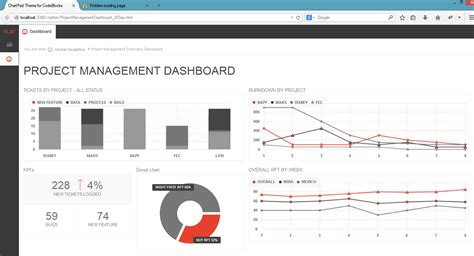 Best Software To Design House the consulting pool ppd data insights
