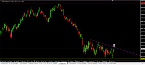 swing trading for dummies best option strategy for swing trading trade binary