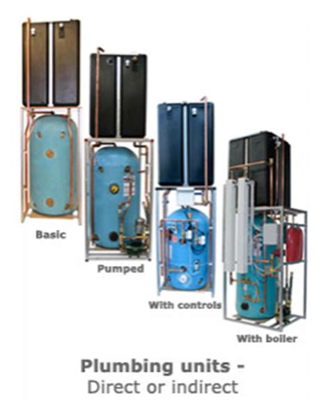 Plumb Direct Uk by Hartons Prefabricated Plumbing Units And Boosted Water