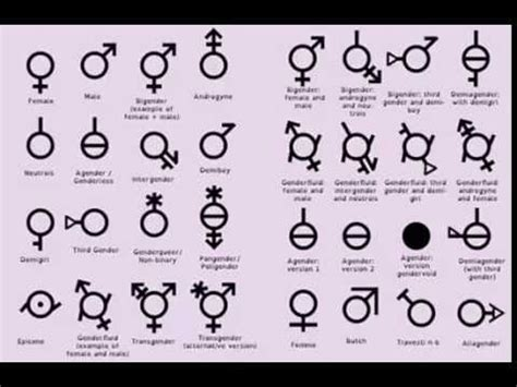 how many are there how many genders are there