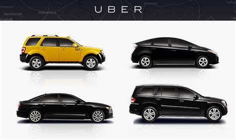 uber works insights   business revenue model jungleworks
