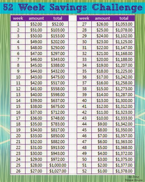 How To Save Up For A House by Challenge Chart Week Calendar Template 2016