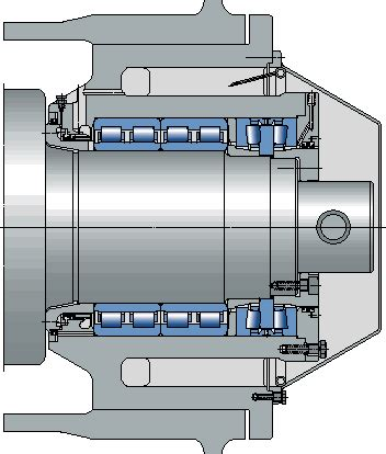 thrust bearing housing design designs and variants