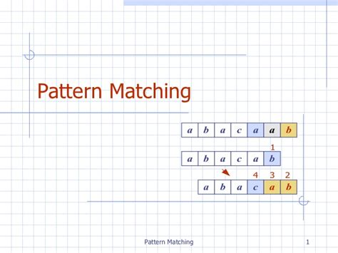 what is pattern matching algorithm chpt9 patternmatching