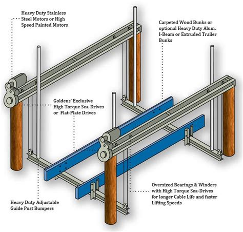 boat lift guide post bumpers aluminum four post boat lifts golden boat lifts