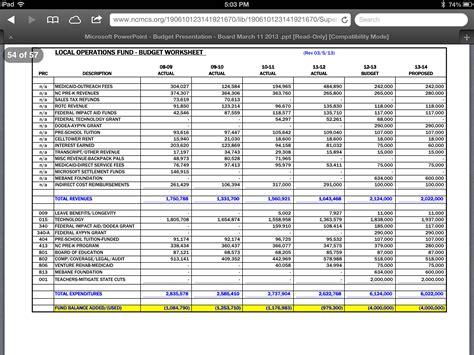 100 line item budget template wedding budget