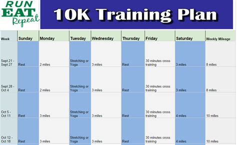 couch to 10km turkey trot 10k training plan