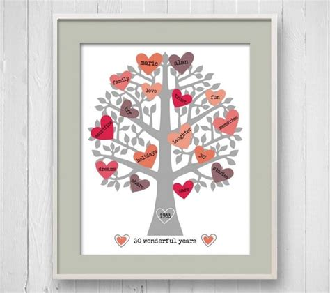 25 unique anniversary gifts for parents ideas on diy 50th wedding anniversary gifts