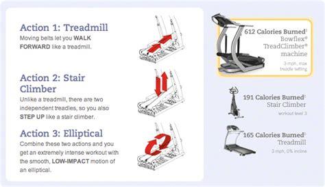 how much is a treadclimber walktc walktc ca treadclimber price guide walktc