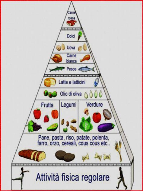 la piramide degli alimenti 176 dieta sana ed equilibrata dieta mediterranea gennarino