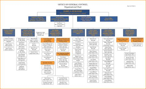 Organizational Chart Template Word 2016 Organizational Organisation Chart Templates