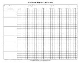 personal medication record template home medication chart template blank medication