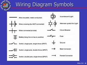 electrical wiring practices ppt