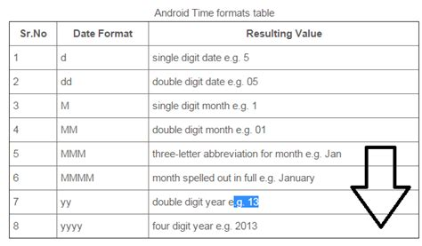 android get current time get current time and date on android stack overflow