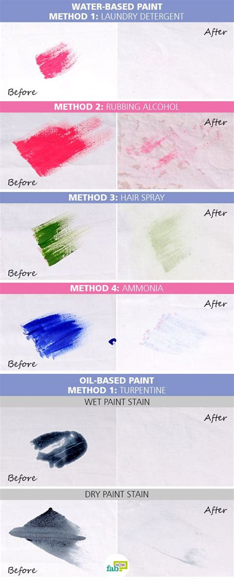 how to get house paint out of clothes how to get house paint out of clothes 28 images how to get paint out of clothes