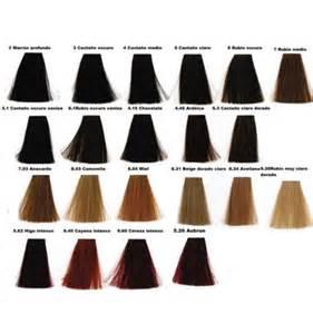 Colori Inoa L Oreal Professionnel Modificare Una Pelliccia