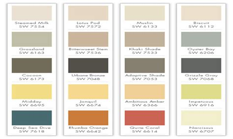neutral colors 18 best 25 kitchen color palettes kitchen wall