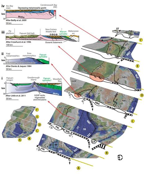 trench plate tectonics diagram wiring diagrams wiring