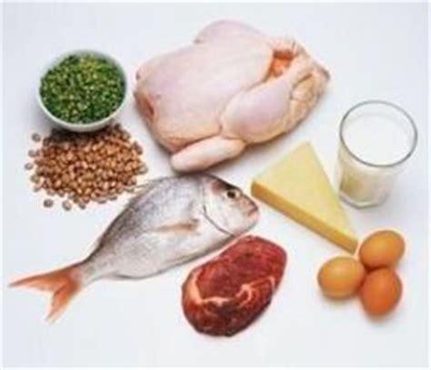 proteiny w jedzeniu fit inaczej lutego 2016