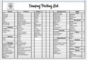 Click here or the image above to download my updated camping packing