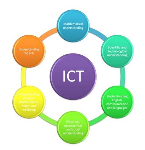look at ict in the new curriculum ict primary school