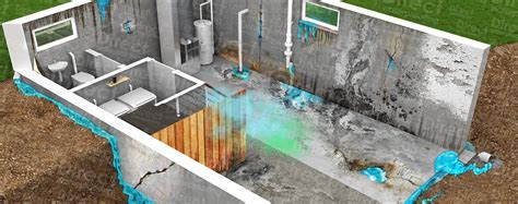 warning signs of basement water leaks direct waterproofing