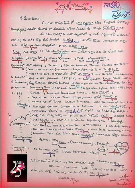Letter Using The Concepts Of Physics Cinejosh Sukumar Fan S Letter Hulchul In Social Media