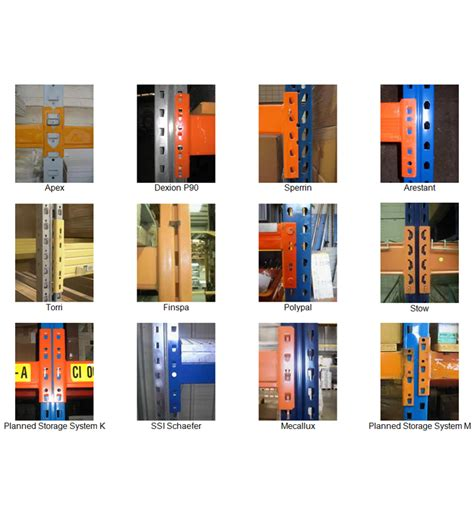 Shelf Identification by Outracking Racking And Warehouse Services Ltd