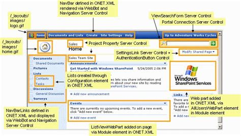 sharepoint page layout elements xml custom why is it possible to declare more then 1