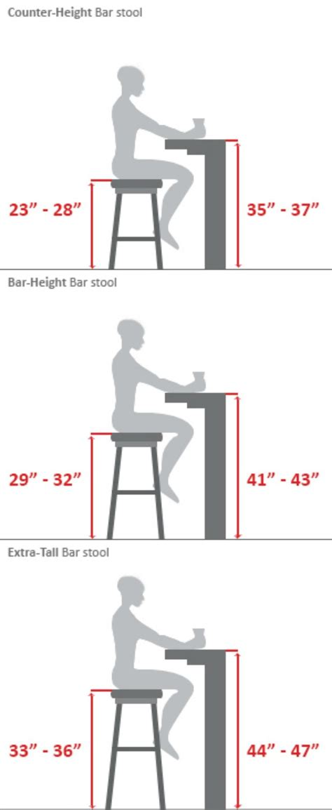 bar stools sizes bar stool buying guide or the builder s guide when