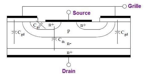 transistor mosfet de puissance les transistors mosfet de puissance