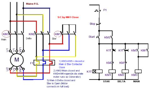 power circuit of delta starter electrical info pics