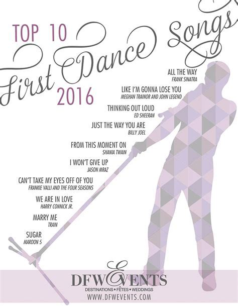 Top Ten First Dance Songs of 2016, Featuring Jordan Kahn