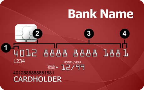 Format Of Credit Card Number how to validate a credit card number tharaka s